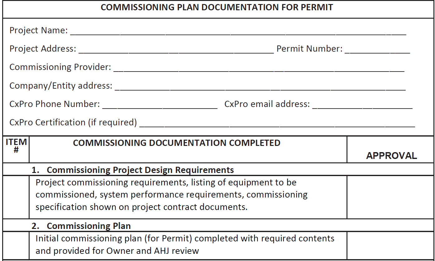 Design and construction due diligence and risk abatement zero sample 2015 iecc commissioning forms for ahjs 1betcityfo Gallery